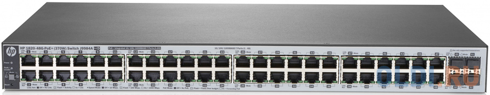 Коммутатор HP 1820-48G-PoE+ управляемый 48 портов 10/100/1000Mbps 4хSFP J9984A коммутатор ubiquiti unifi switch 16 150w управляемый unifi 16 портов 10 100 1000mbps poe 150w 2xsfp us 16 150w eu