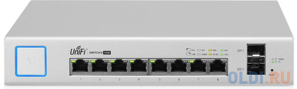Коммутатор Ubiquiti UniFi Switch 8 150W управляемый UniFi 8 портов 10/100/1000Mbps PoE(150W) 2xSFP US-8-150W-EU коммутатор cisco srw2016 k9 eu управляемый 20 портов 10 100 1000mbps 2xsfp