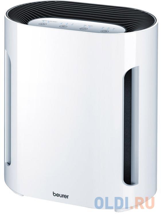 Очиститель воздуха Beurer LR200 белый