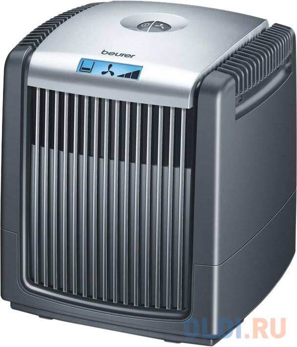 Очиститель воздуха Beurer LW220 чёрный