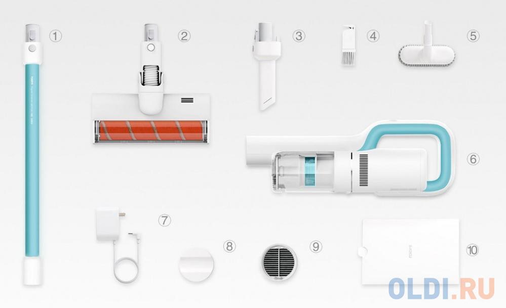 Пылесос Xiaomi S1E XCQ17RM ROIDMI сухая уборка белый