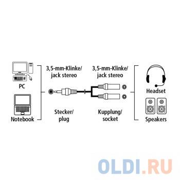 Переходник Hama Jack 3.5 (m) - 2xJack 3.5 (f) 0.2м черный стерео H-48925 адаптер аудио hama h 54573 2xjack 3 5 page 3